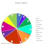 Derwent Lightfast Colour Wheel Pie chart - Artnitso.com