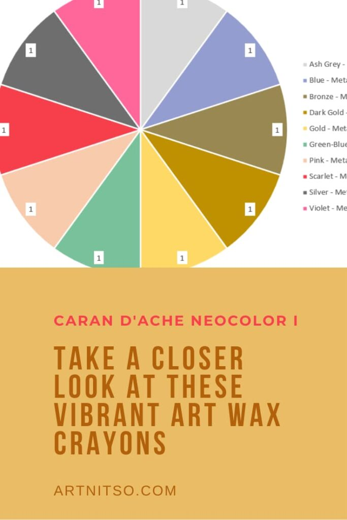 Pinterest image of pie chart representing the metallic colours of Caran d'Ache Neocolor I wax crayons. Text says'Caran d'Ache Neocolor I - Take a closer look at these vibrant art wax crayons. Artnitso.com