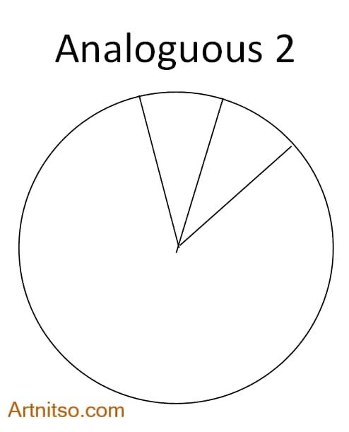 Colour Wheel Colour Relationship - Analoguous 2 - Artnitso.com