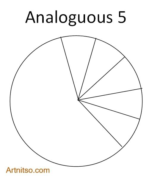 Colour Wheel Colour Relationship - Analoguous 5 - Artnitso.com