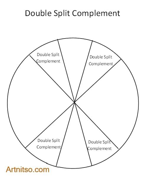 Colour Wheel Colour Relationship - Double Split Complement - Artnitso.com